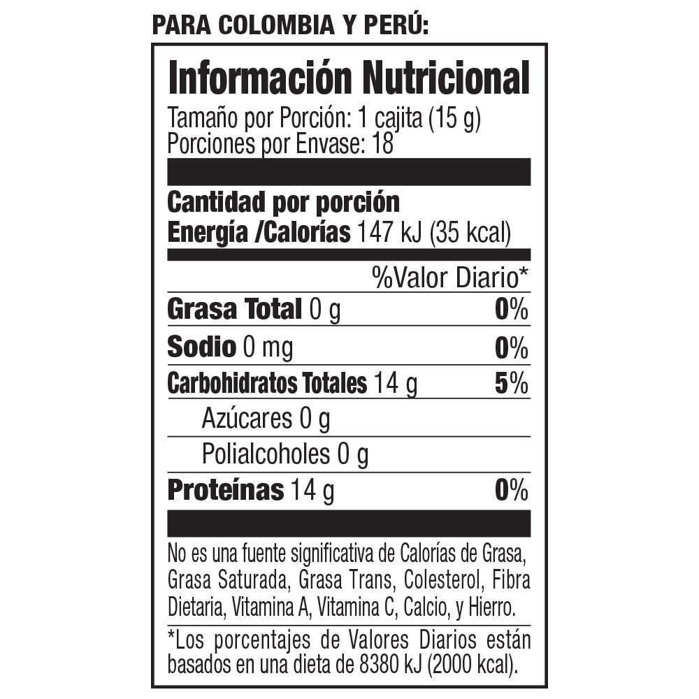 cantidad de carbohidratos de la sandia